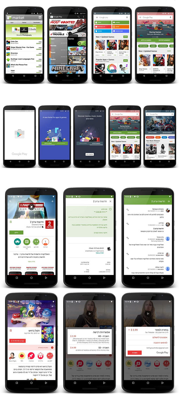 otkup mobilnih telefona android